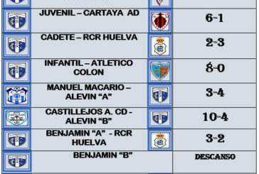 Resultados del Fin de Semana Cantera Isla Cristina FC
