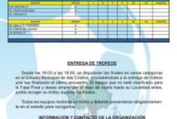Calendario Torneo de fútbol Base «La Higuerita Cup»·