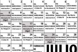 Farmacias de guardia Isla Cristina Julio 2019