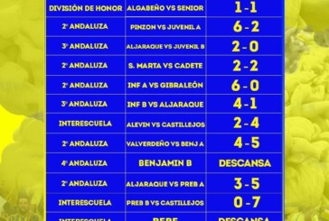 Resultados futboleros fin de semana Isla Cristina FC