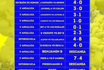 Resultados futboleros equipos Isla Cristina FC