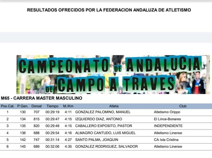 Quinto puesto para Joaquín Santos en el Campeonato Andalucía de Campo a Través