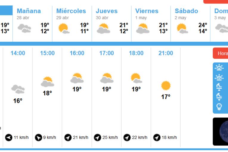 Previsión del tiempo para Isla Cristina
