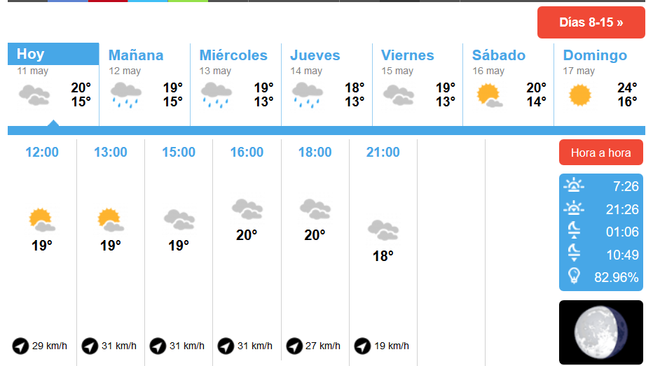Isla Cristina: La lluvia llega para quedarse