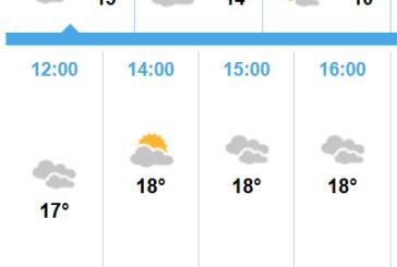 El tiempo en Isla Cristina para el fin de semana