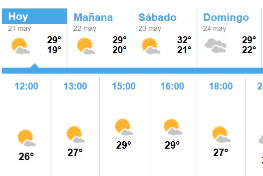Siguen las buenas temperaturas en Isla Cristina para el fin de semana