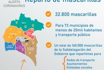 Diputación colabora con Subdelegación en el reparto mascarillas para su uso obligatorio en el transporte público