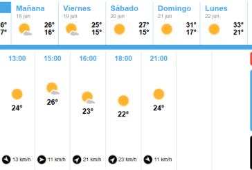 El verano llegará con fuerza este fin de semana en Isla Cristina