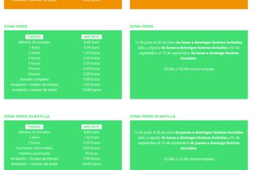 Regulación de la ZONA O.R.A. de Islantilla-Urbasur- Isla Cristina