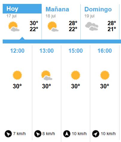Siguen las altas temperaturas en nuestra localidad para el fin de semana