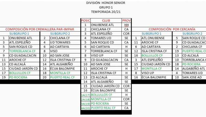 El Isla Cristina conocerá este lunes la composición de su grupo en División de Honor