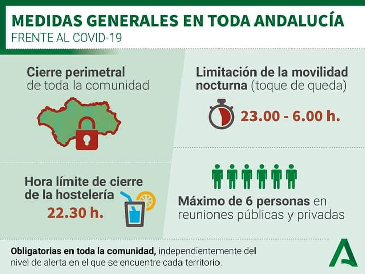 Medidas Generales en toda Andalucía Covid-19