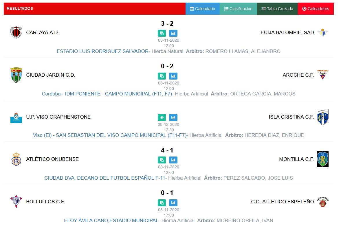 Resultados delsubgrupo 1 A – División de Honor Andaluza