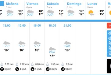 El tiempo en Huelva y Provincia: Previsión meteorología