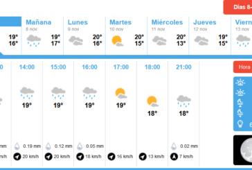 Tiempo en la provincia de Huelva: Previsión meteorología