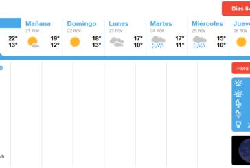 Datos meteorológicos semanales para Isla Cristina