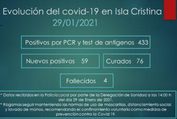 Isla Cristina continua con un alta incidencia por COVID y el Ayuntamiento recomienda que se continúe con el confinamiento voluntario