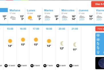La lluvia hará acto de presencia la próxima semana en Isla Cristina