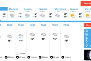 Pronóstico meteorológico para Isla Cristina