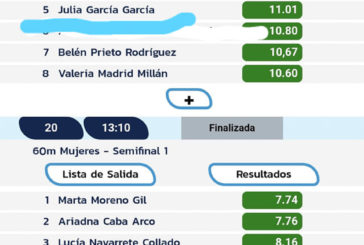 Los Juniors onubenses sacan notable en el Andaluz Indoor