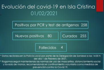 Andalucía amplía desde esta medianoche el cierre perimetral a 541 municipios y prohíbe la actividad no esencial en 302