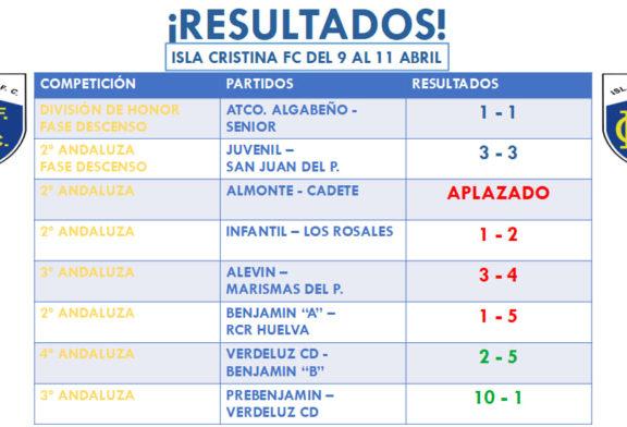 Resultados futboleros fin de semana cantera Isla Cristina FC