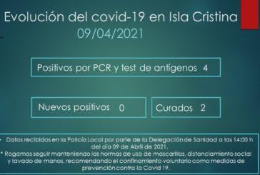 Los hospitales de Huelva destinan cinco alas para pacientes covid y mantienen los planes de contingencia