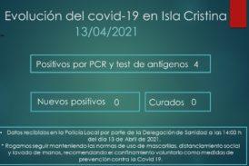 Actualidad del Covid en Isla Cristina