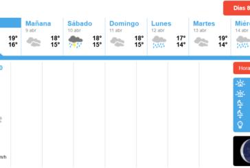 El tiempo en Isla Cristina para este fin de semana