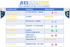 Resultados fin de semana equipos Isla Cristina FC