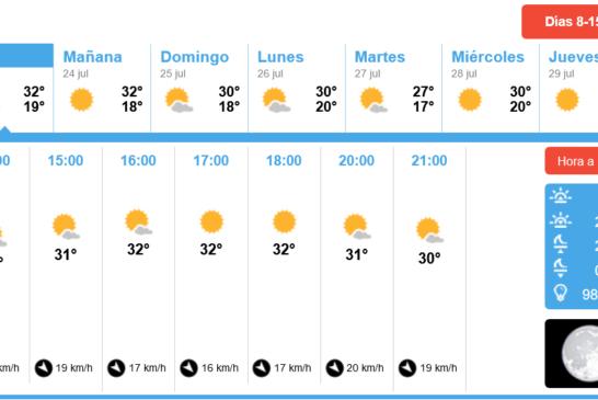 El Tiempo en Isla Cristina