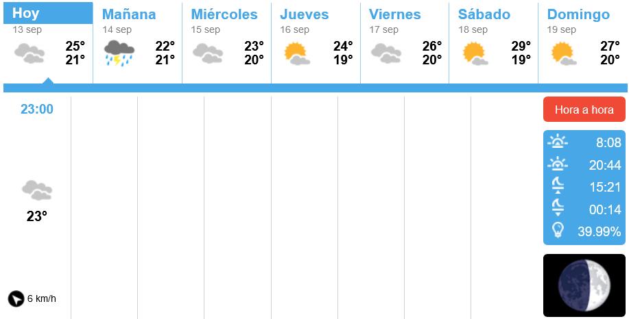 Isla Cristina en Alerta Amarilla por fuertes lluvias