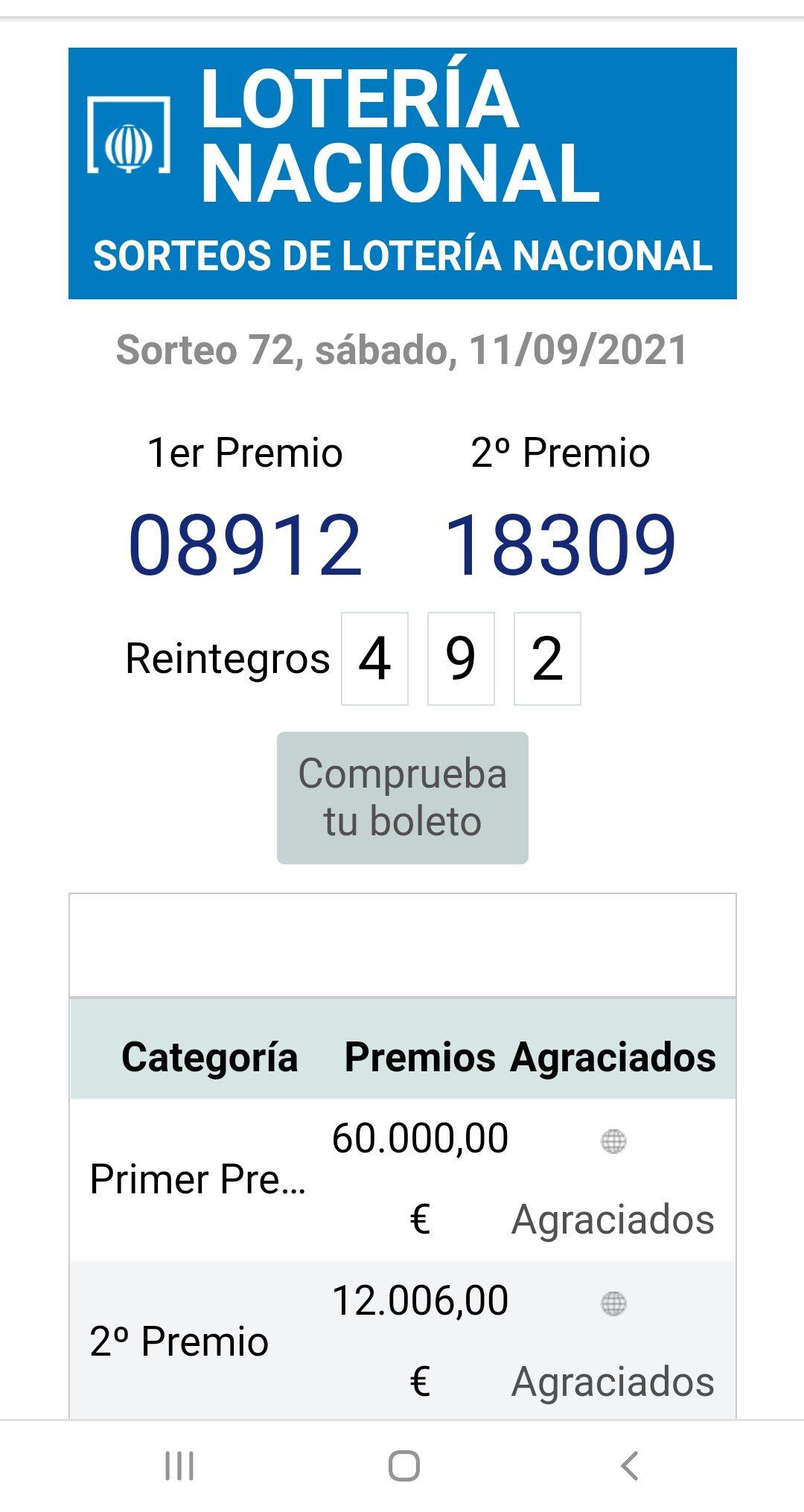 El segundo premio de la Lotería Nacional 18.309 toca en Isla Cristina