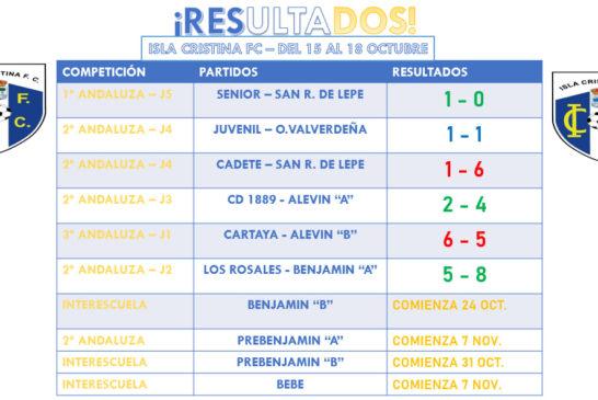 Resultados fin de semana cantera Isla Cristina FC